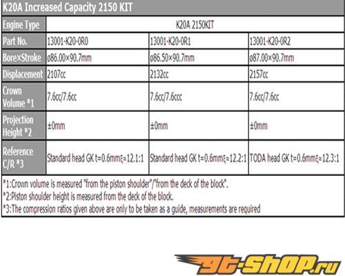 Toda Строкер-кит для - 86mm x 90.7mm (2107cc) Honda K20A 01-13
