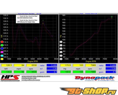 HPS Silicone Air Intake Hose Post MAF Tube Синий для Honda 06-11 Civic Si Coupe & седан