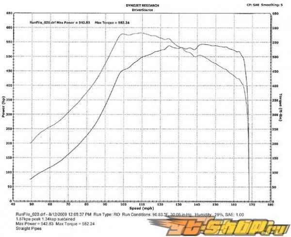 Vivid Racing Porsche 996TT Tiptronic Transmission Rebuild