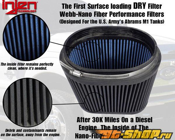 Injen Power Flow Air Intake System Wrinkle Чёрный Ford Mustang 4.0L V6 05-06