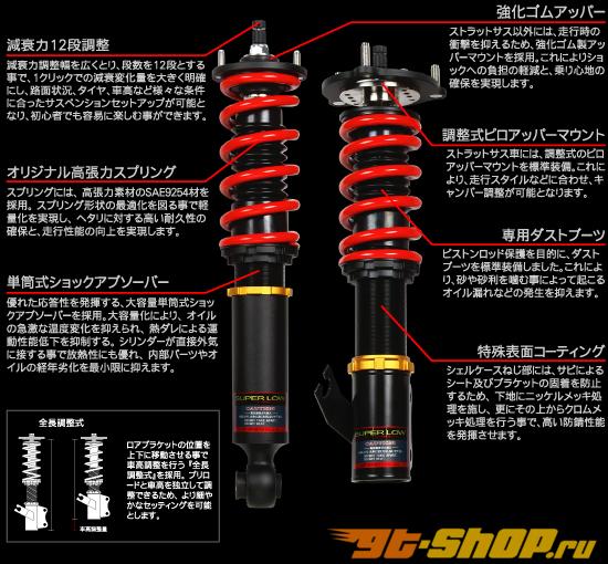 GP Sports спортивная подвеска комплект | Adjustable 02 Nissan Skyline Coupe R34 99-02