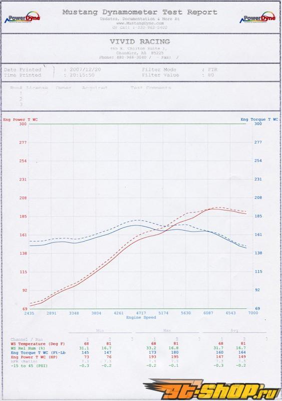 Agency Power Cold Air Intake Porsche Boxster 986 98-04