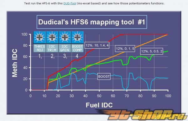 Aquamist HFS-6 High Flow Injection System