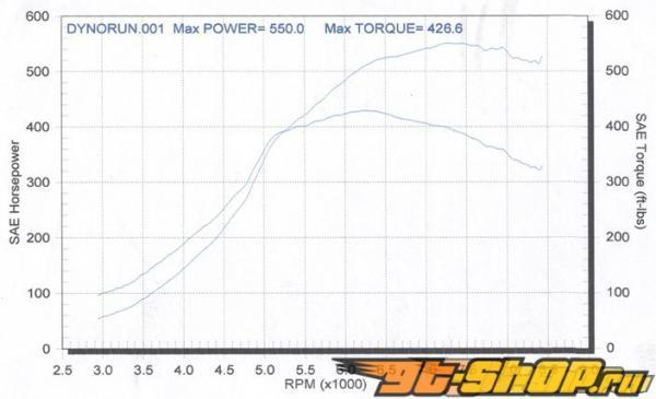 Brian Crower Stage 3 Распредвалы Mitsubishi EVO IV-VIII 4G63