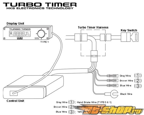 HKS Турбо таймеры Type-0 **New Release** #21740