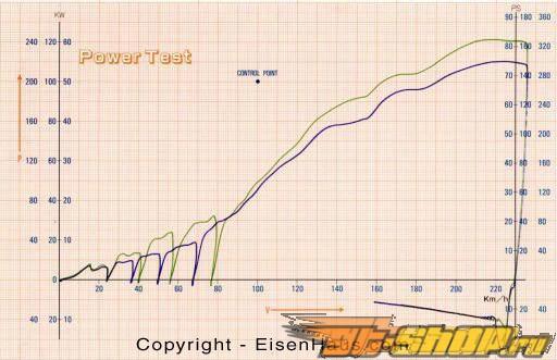 Kreissieg коллектор Back F1 VT выхлоп Ferrari F360 Modena 99-05