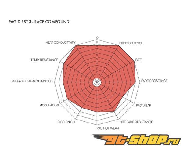 Pagid RST3 Medium Friction Metal-керамические Compound задние тормозные колодки Dodge Viper SRT-10 03-10