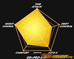 Stance GR+ Pro R койловеры Subaru Impreza WRX 02-04