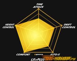 Stance LX+ койловеры Subaru Impreza STI 05-07