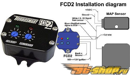 Turbosmart FCD-2 Electronic Controller